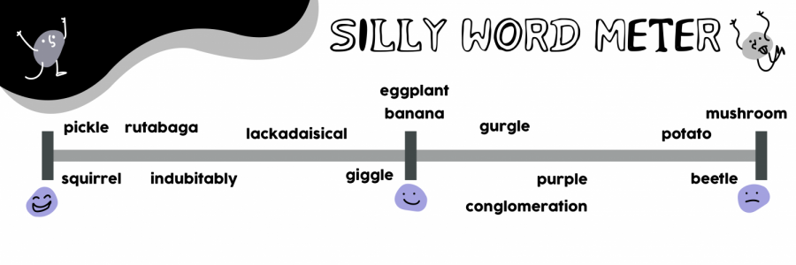 Willy Sords: What makes banana and rutabaga silly?